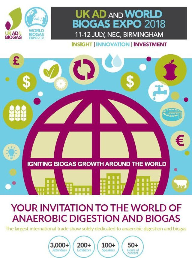 Cartel World of anaerobic digestion and Biogas